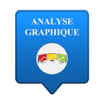Analyse graphique