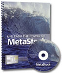 Unleash the Power of MetaStock